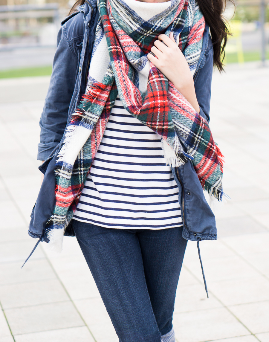 rainy day outfit, parka jacket, plaid blanket scarf